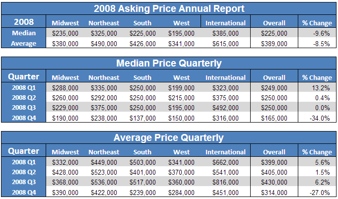 2008_pricing_report
