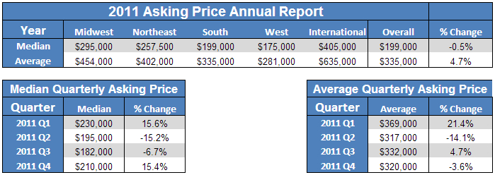 2011_pricing_report